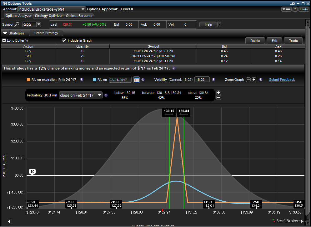 etrade options analyzer