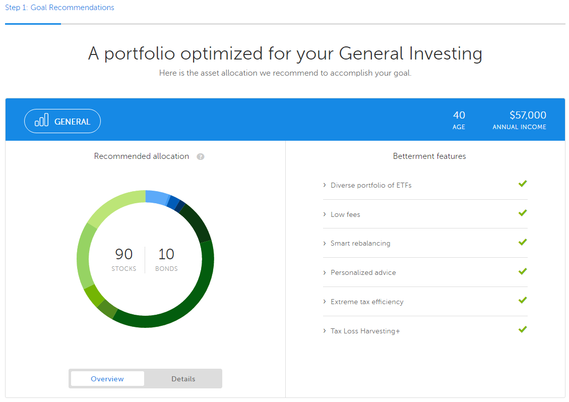 Betterment savings portfolio allocation breakdown