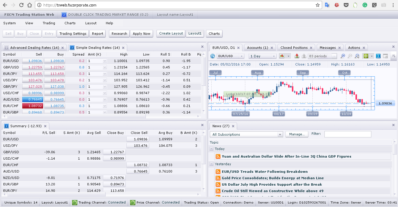 How to hedge in binary option forum us simple and profitable!