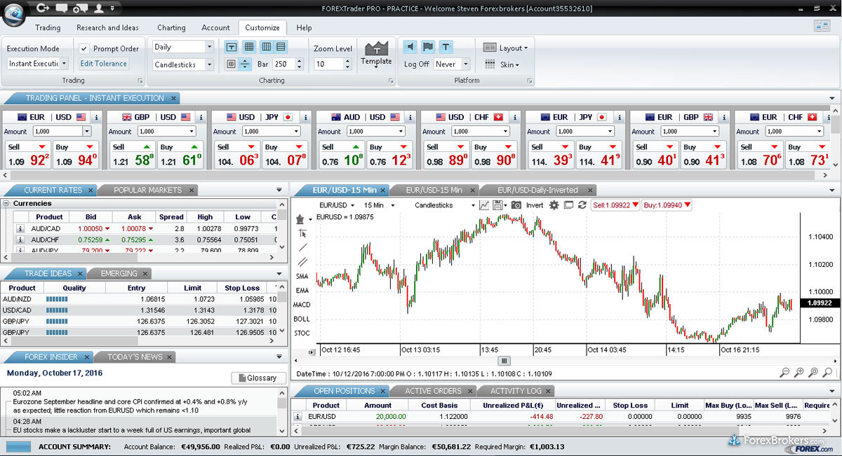 FOREXTraderPRO desktop Windows