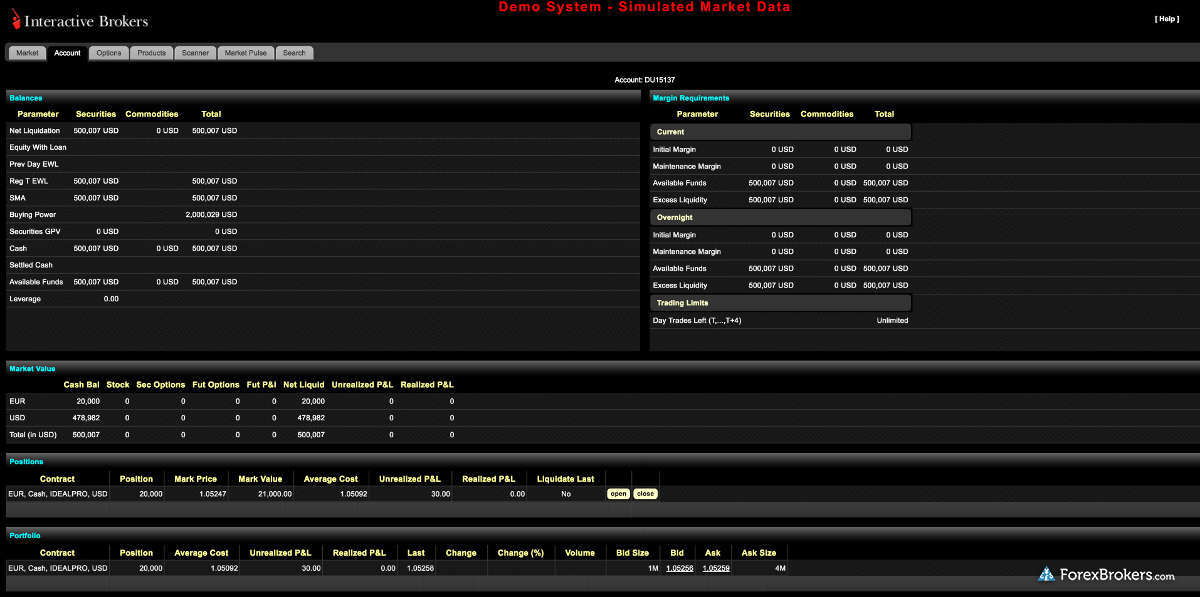 Interactive Brokers Web Platform