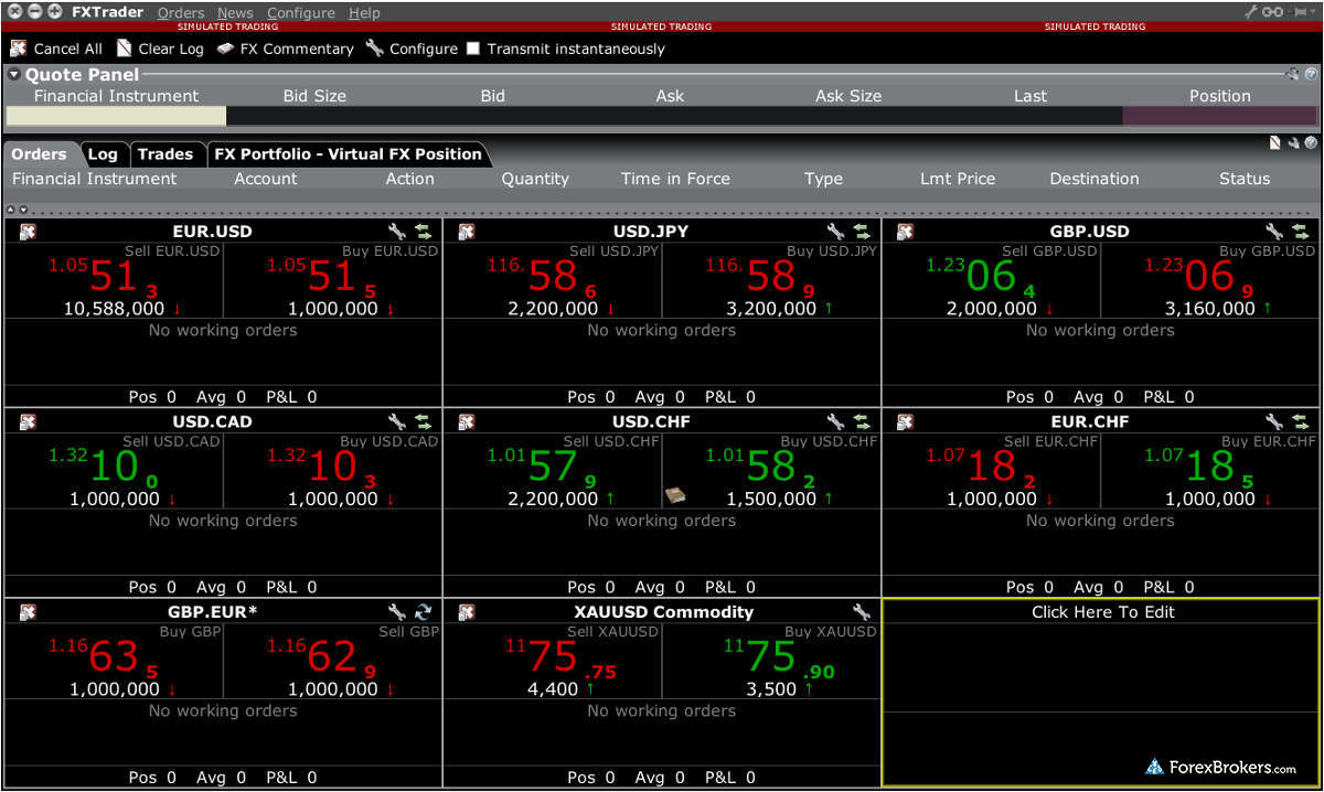 Highlow binary broker review accuracy score