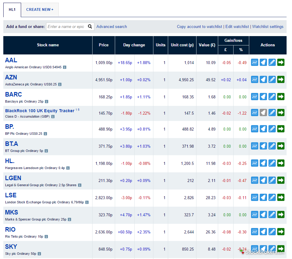 Hargreaves Lansdown Watch List