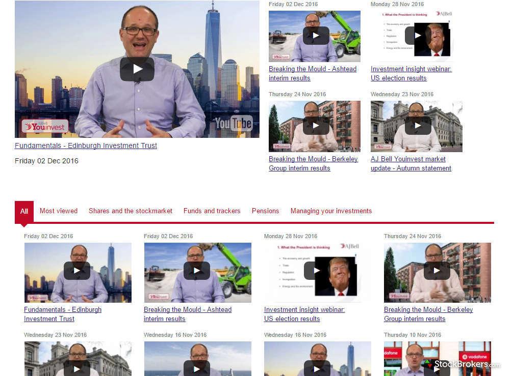 A J Bell Research Videos