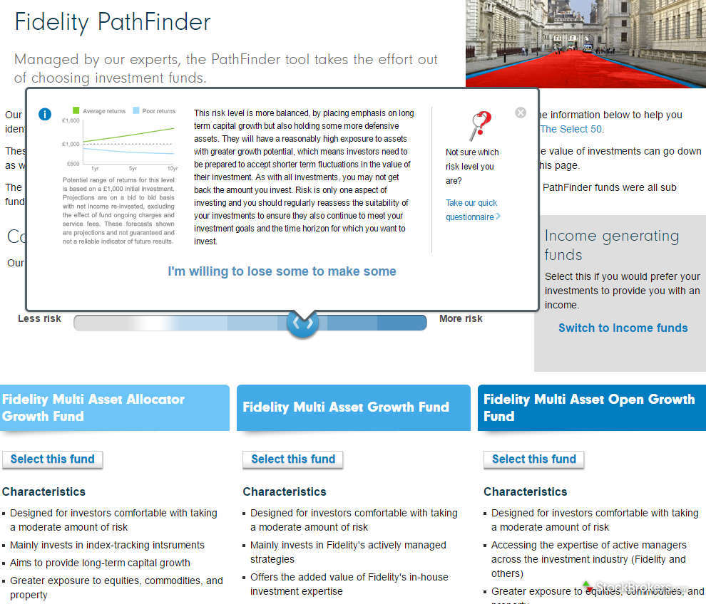 Fidelity International Pathfinder