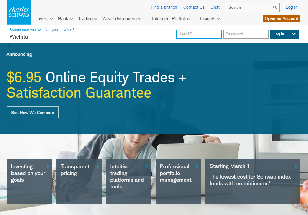 Schwab option trading requirements