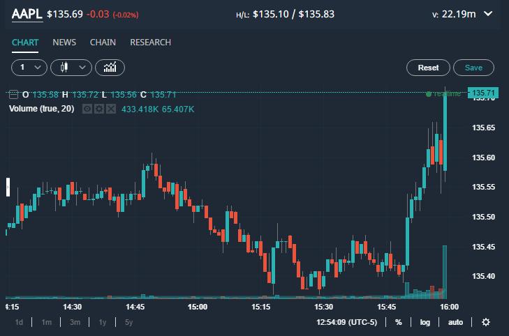Firstrade Navigator stock chart