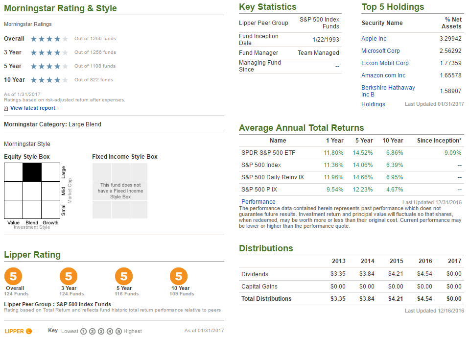 Merrill Edge fund research
