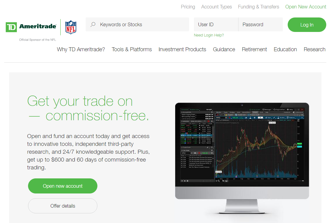 Td ameritrade options exercise fee