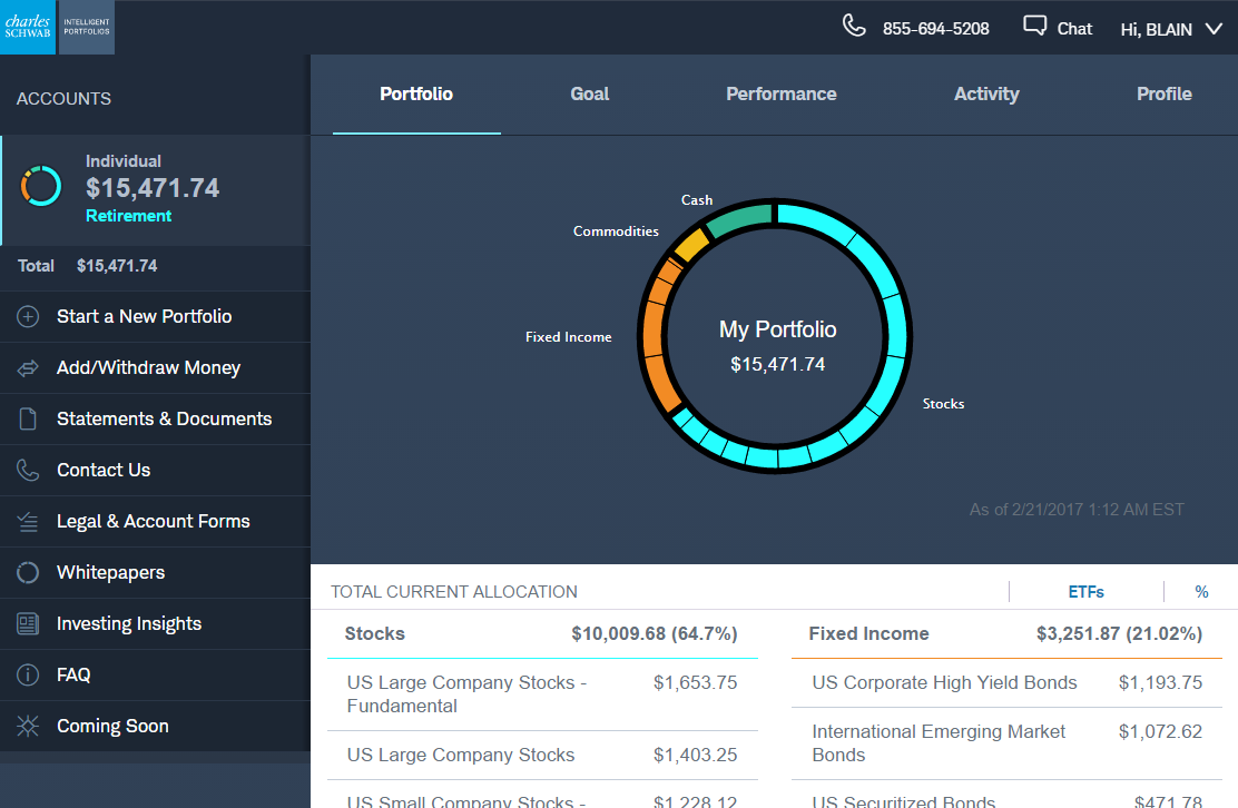 Schwab Intelligent Portfolios account dashboard