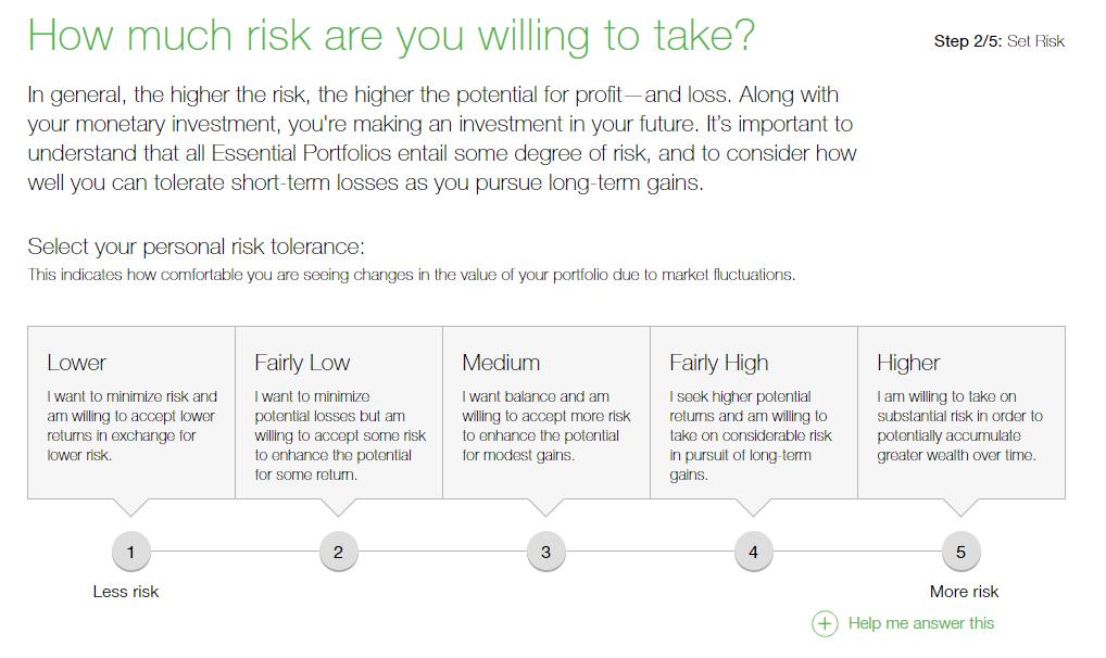 TD Ameritrade Essential Portfolios Questionnaire