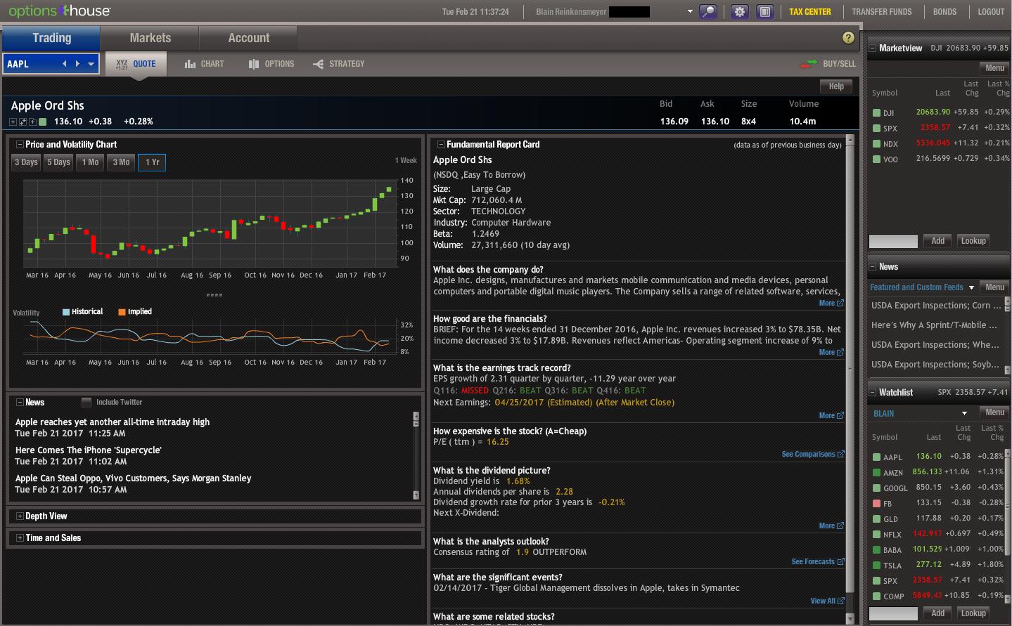 Many ways to trade option scalper