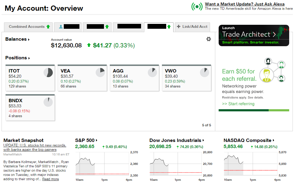 TD Ameritrade my account overview