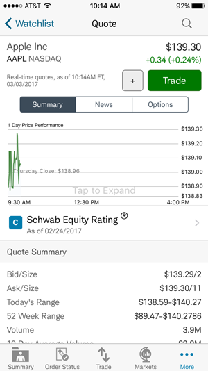 Charles Schwab mobile quote