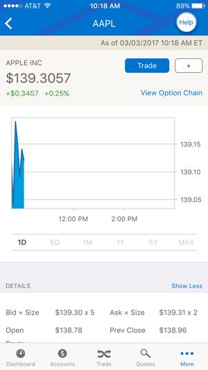Merrill Edge Smartphone Quote Screen