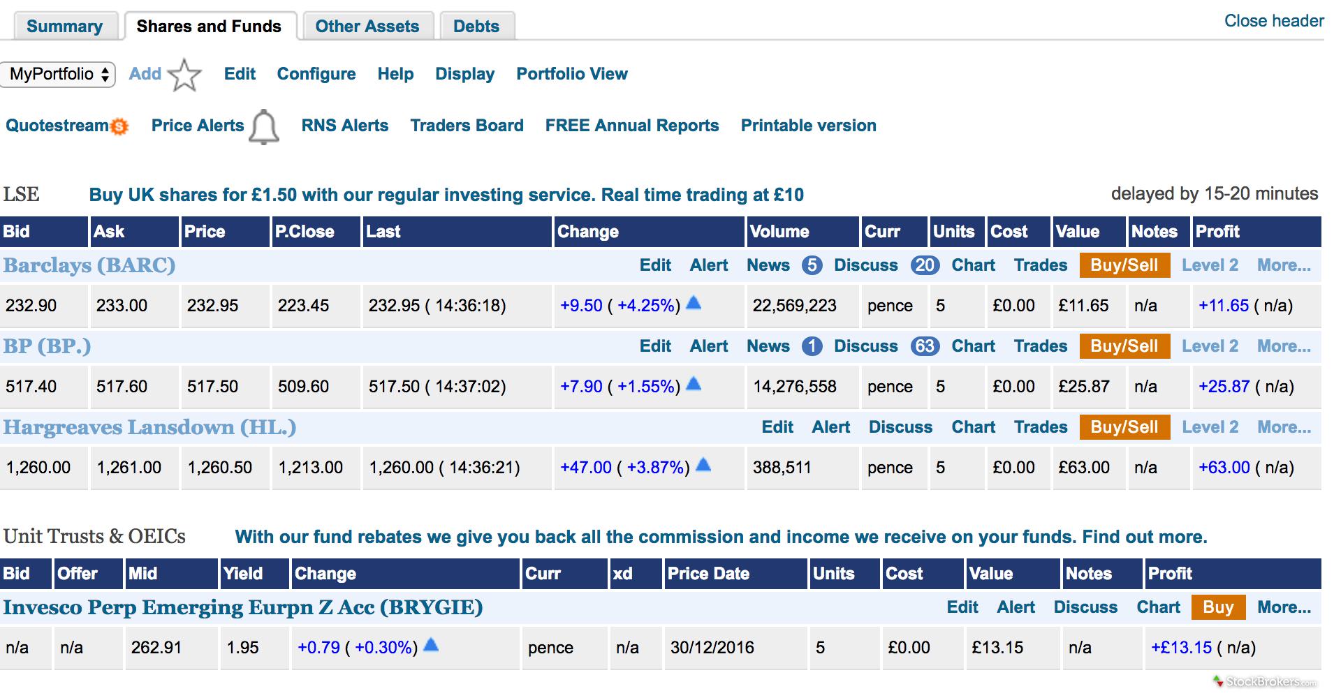 Interactive Investor Watch List