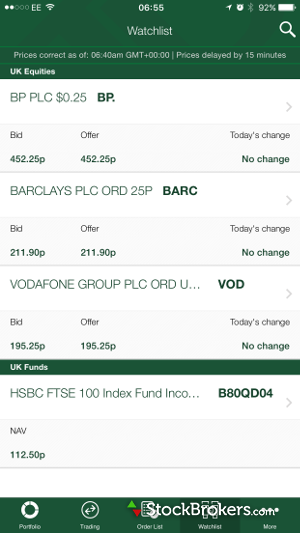 TD Direct Investing Mobile Watchlist
