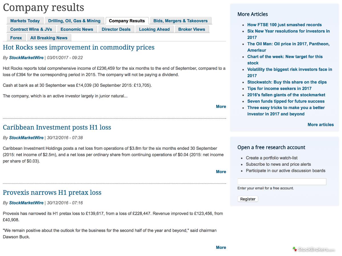 Interactive Investor News