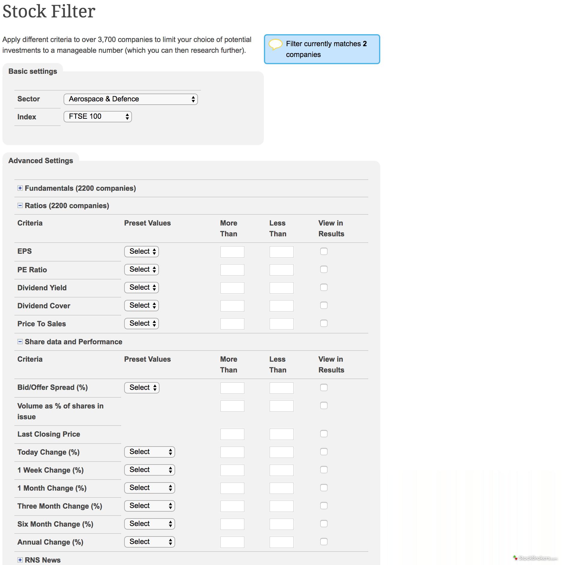 Interactive Investor Screener