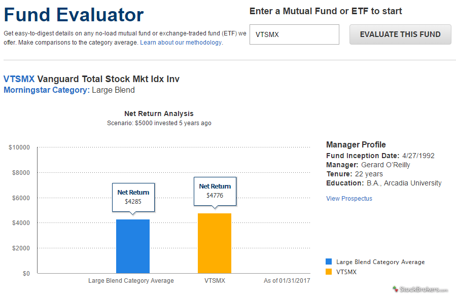 Capital One Investing Fund Evaluator
