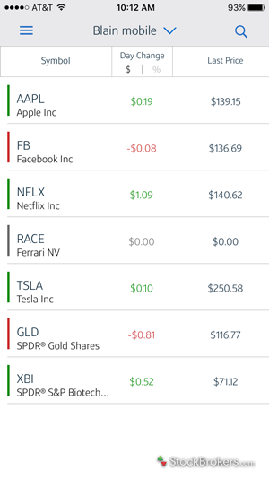 Capital One Investing Smartphone Watchlist
