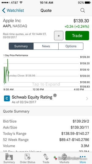 Charles Schwab Smartphone Quote Screen