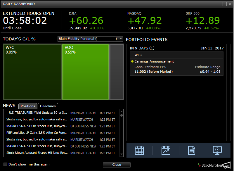 Fidelity Active Trader Pro Daily Dashboard