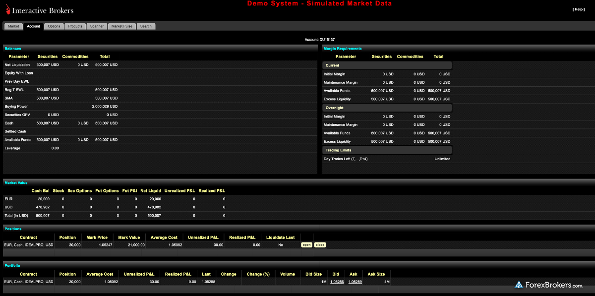 IB WebTrader Platform Web