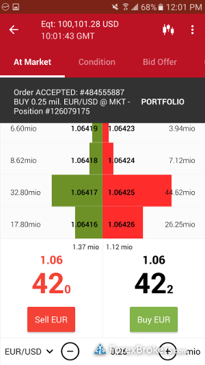Dukascopy Mobile App Quote Screen