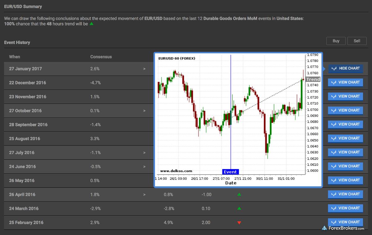 Markets.com Web Trader Research Tools