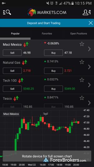 Markets.com mobile app watchlist