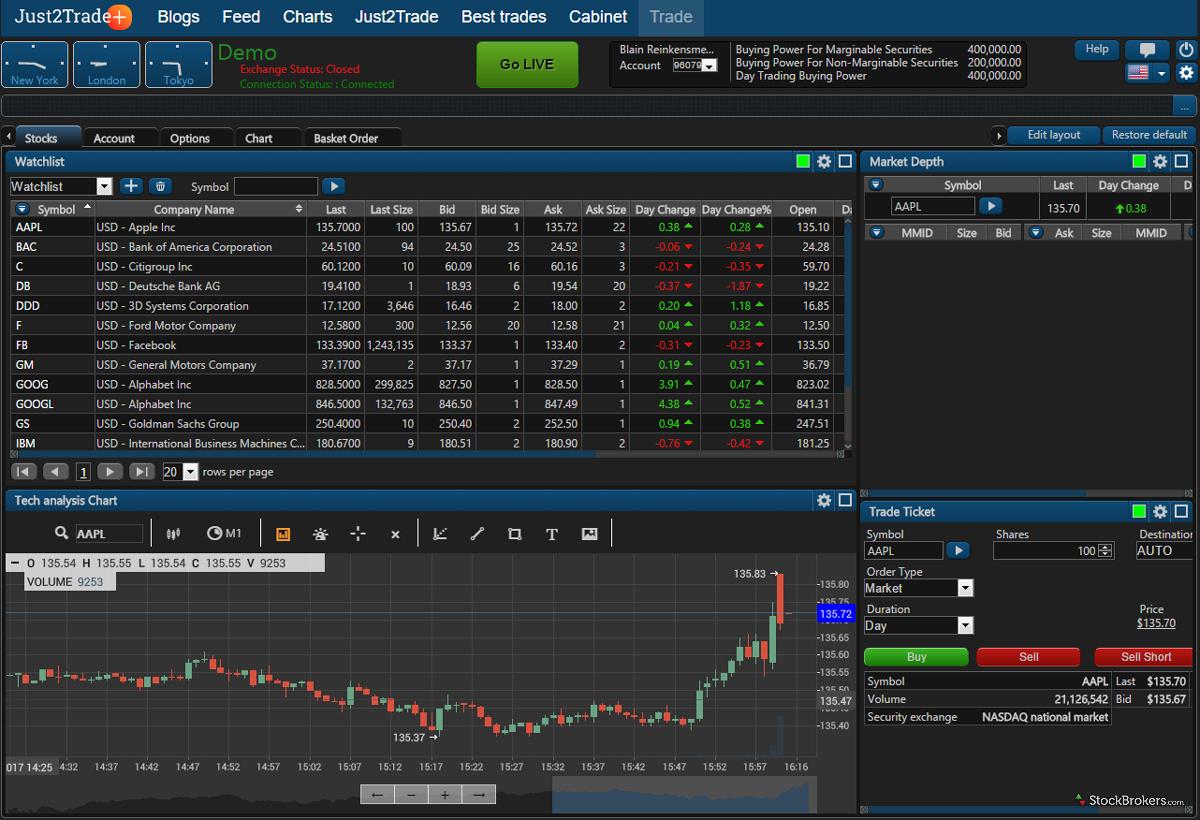 Just2Trade+ web trading platform