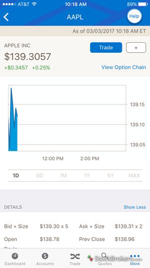 Merrill Edge mobile stock quote