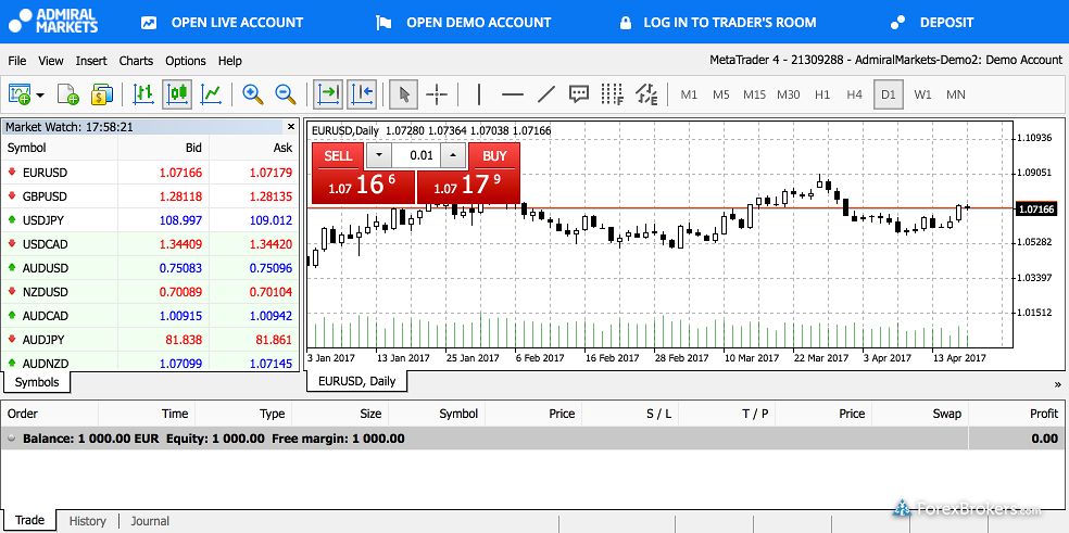 Admiral Markets MetaTrader4 web