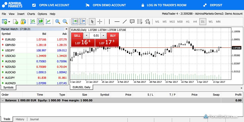 Admiral Markets Web Platform
