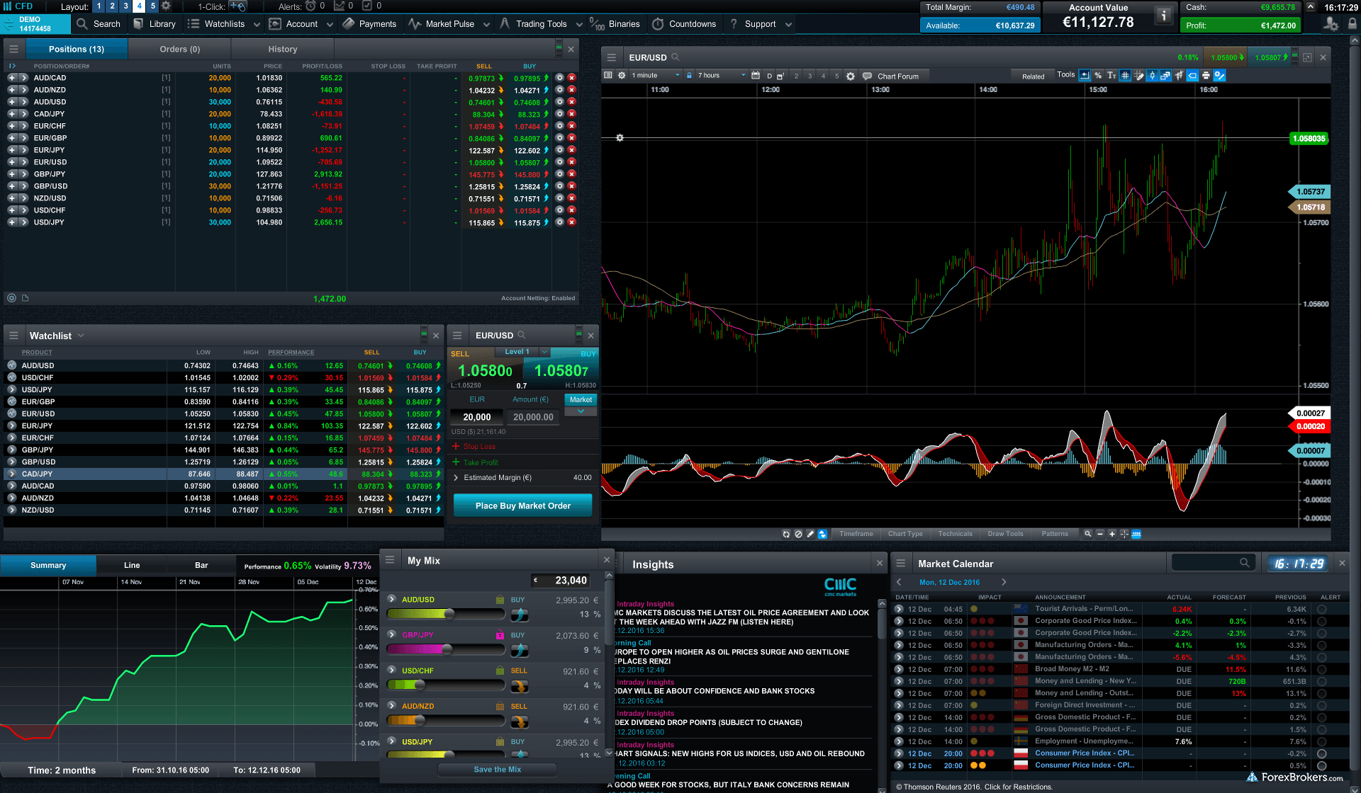 CMC Markets Web Platform
