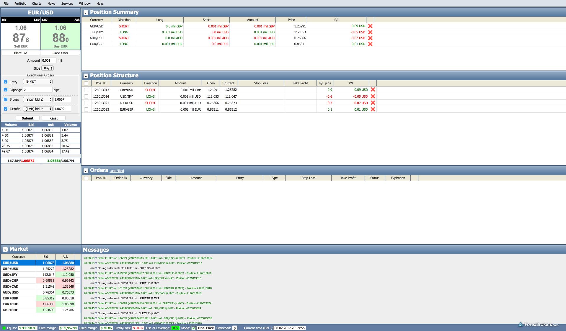 Dukascopy Web Platform