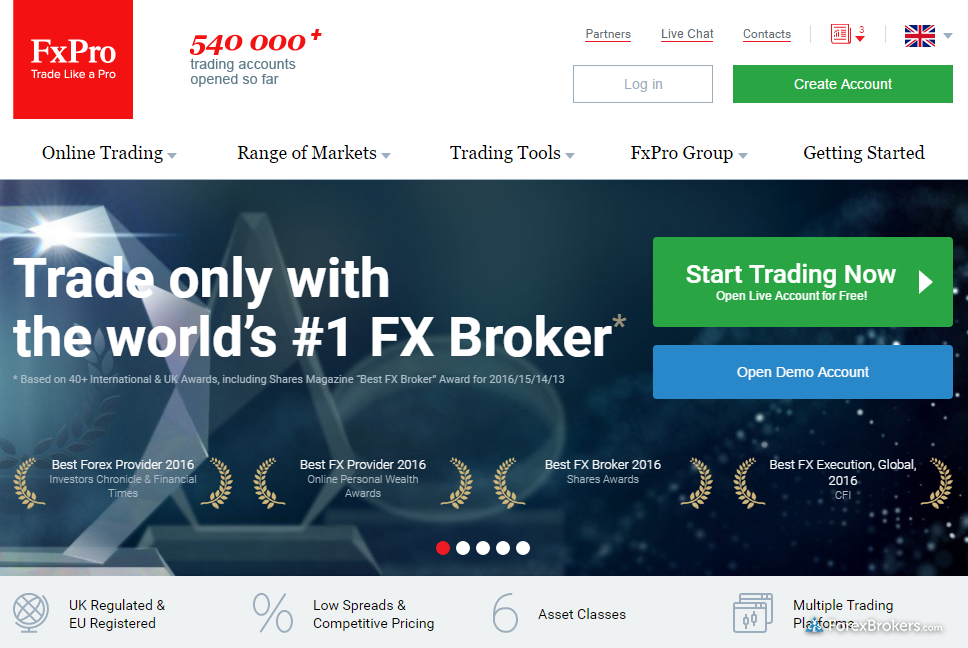 FxPro Homepage