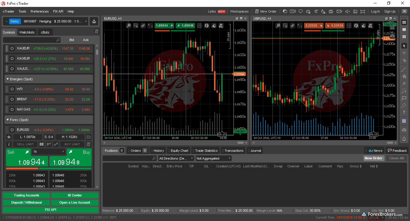 FxPro cTrader desktop Windows