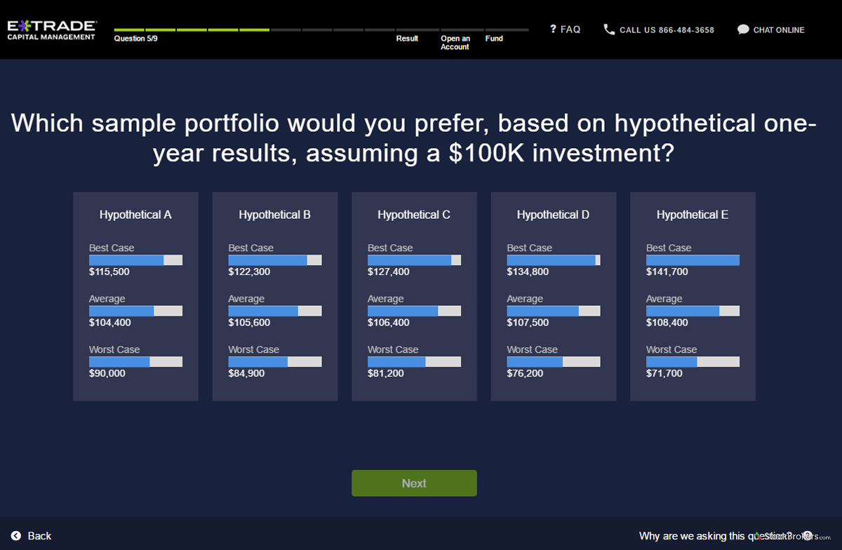 ETRADE Adaptive Portfolio risk questionnaire step 5
