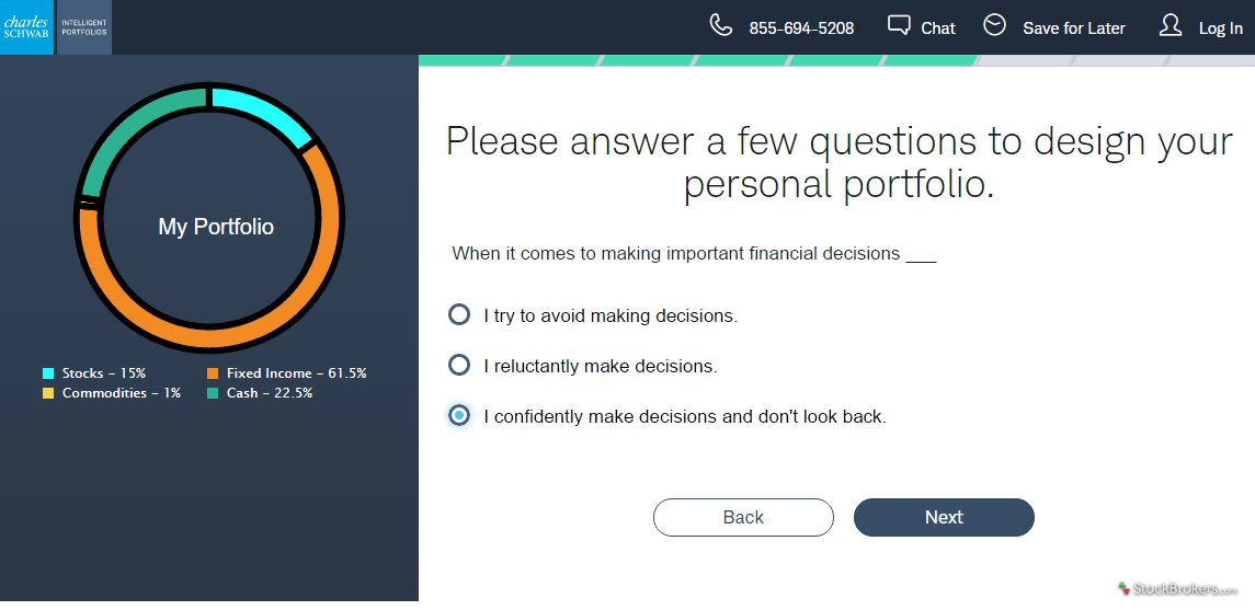 Schwab Intelligent Portfolios risk questionnaire