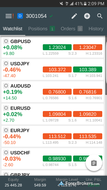 FxPro cTrader mobile app quote screen watchlist