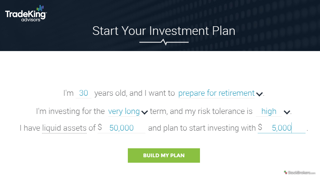 Ally Invest Advisors Questionnaire