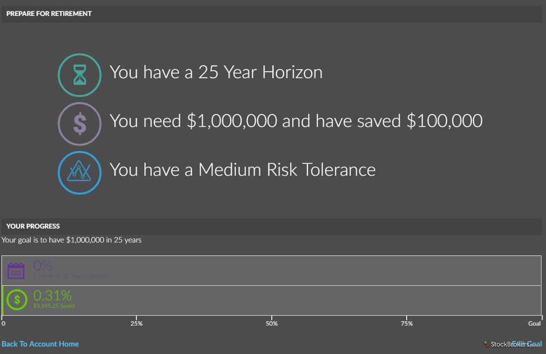 Ally Invest Advisors Tool Misc 1