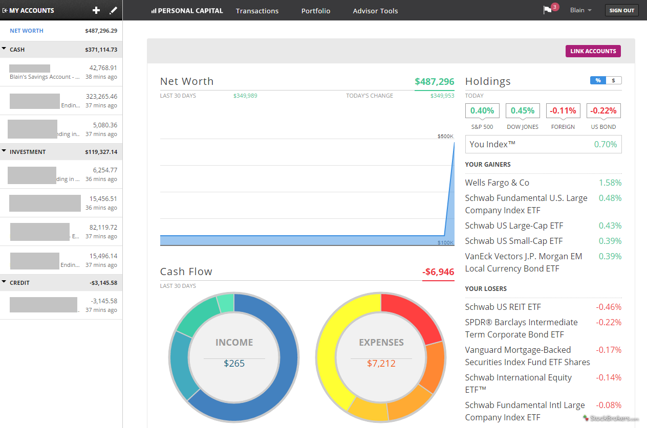 Personal Capital Client Dashboard