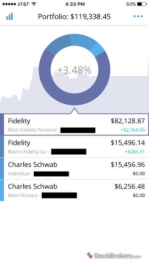 personal capital mobile portfolio holdings