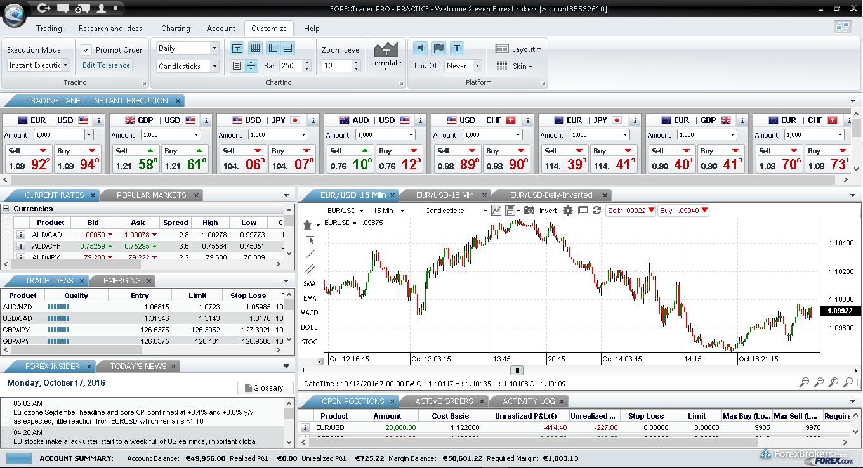 Forex.com (GAIN Capital) Desktop Platform