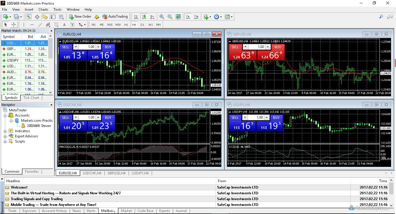 Markets.com Desktop Platform