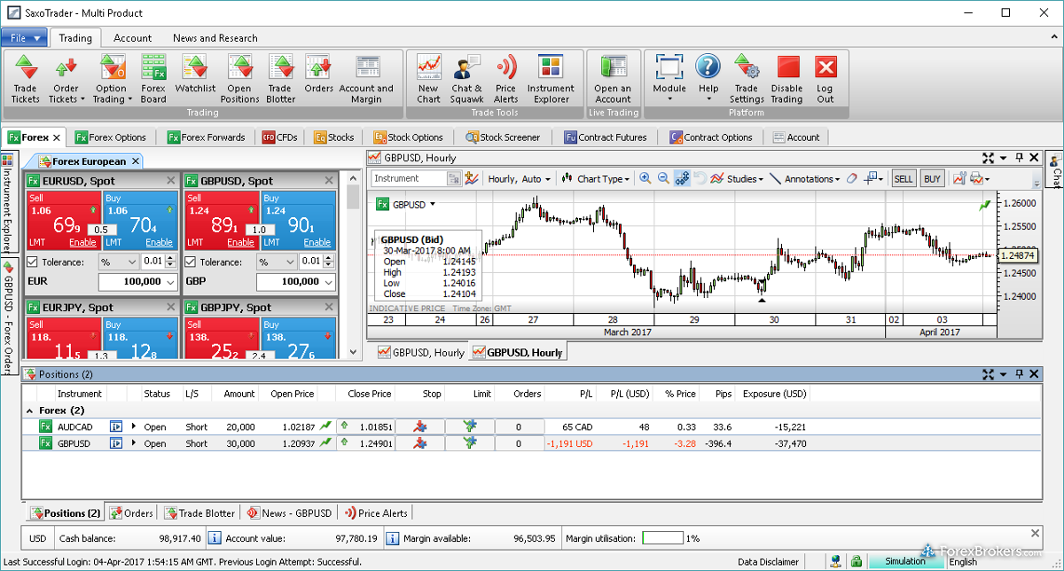 Saxo bank forex review