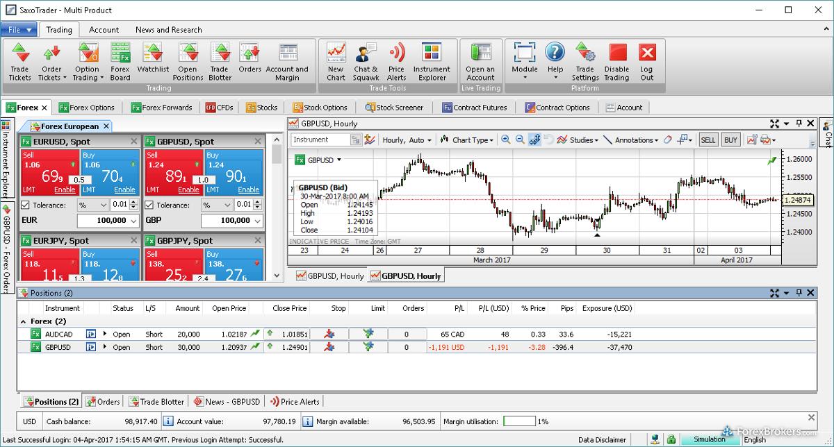 Best proprietary trading firms uk
